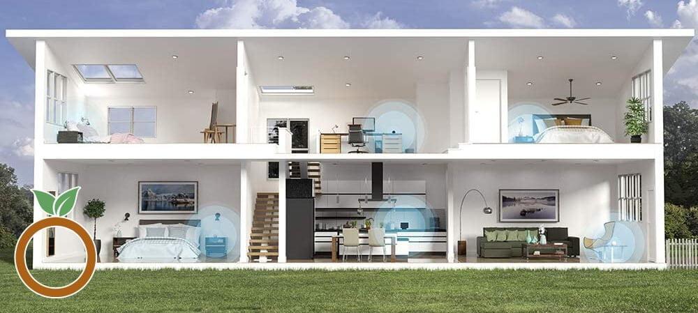 Smart Home Getting Easier